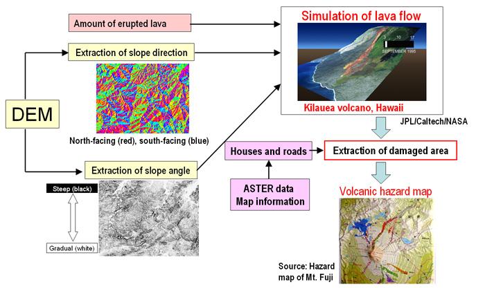 Features Of ASTER GDEM - Aster dem data