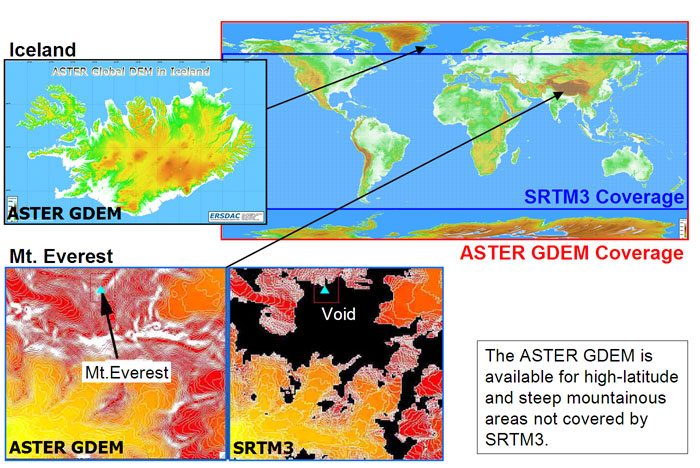 Features Of ASTER GDEM - Dem global